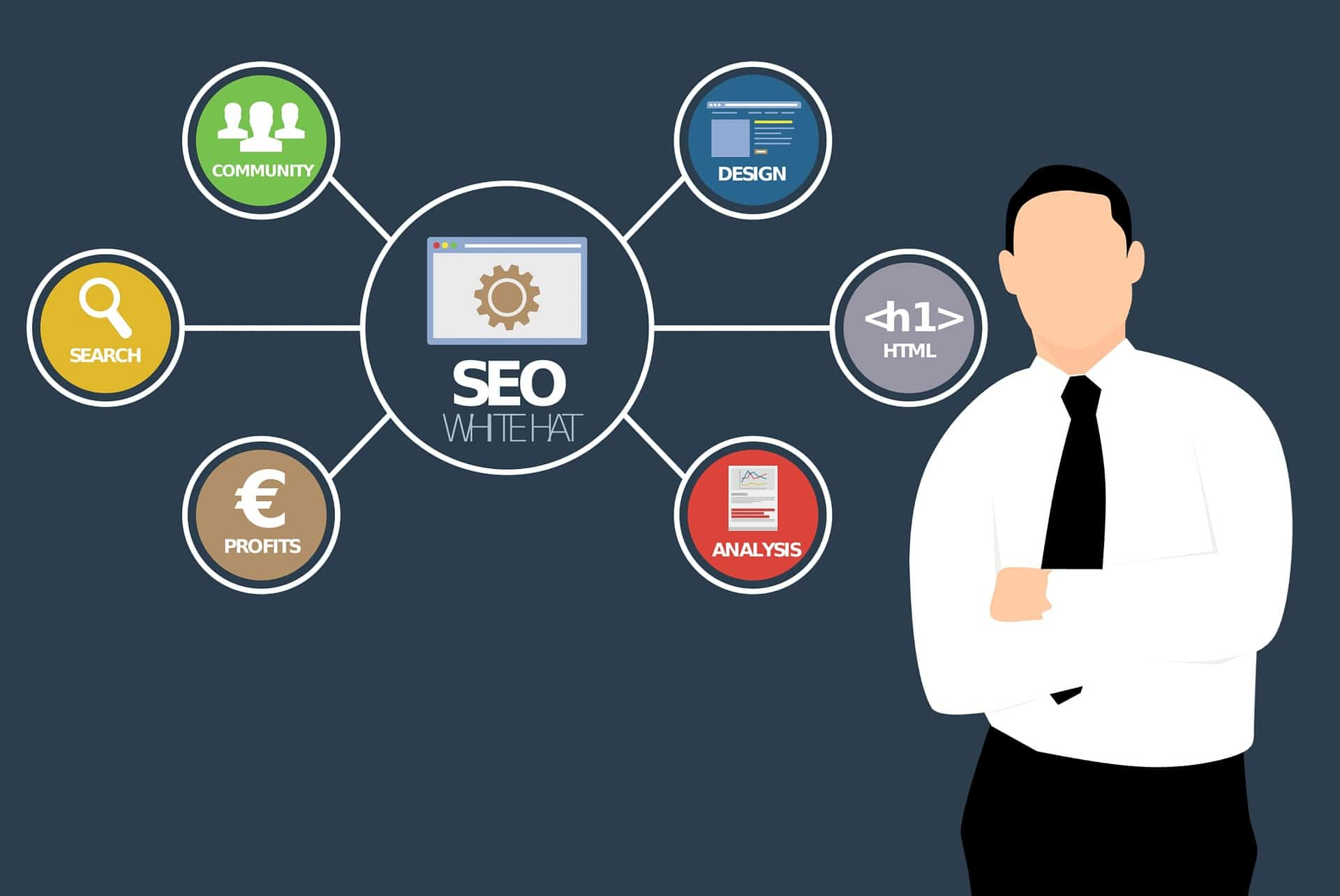 Know About Cheap SEO Services in India