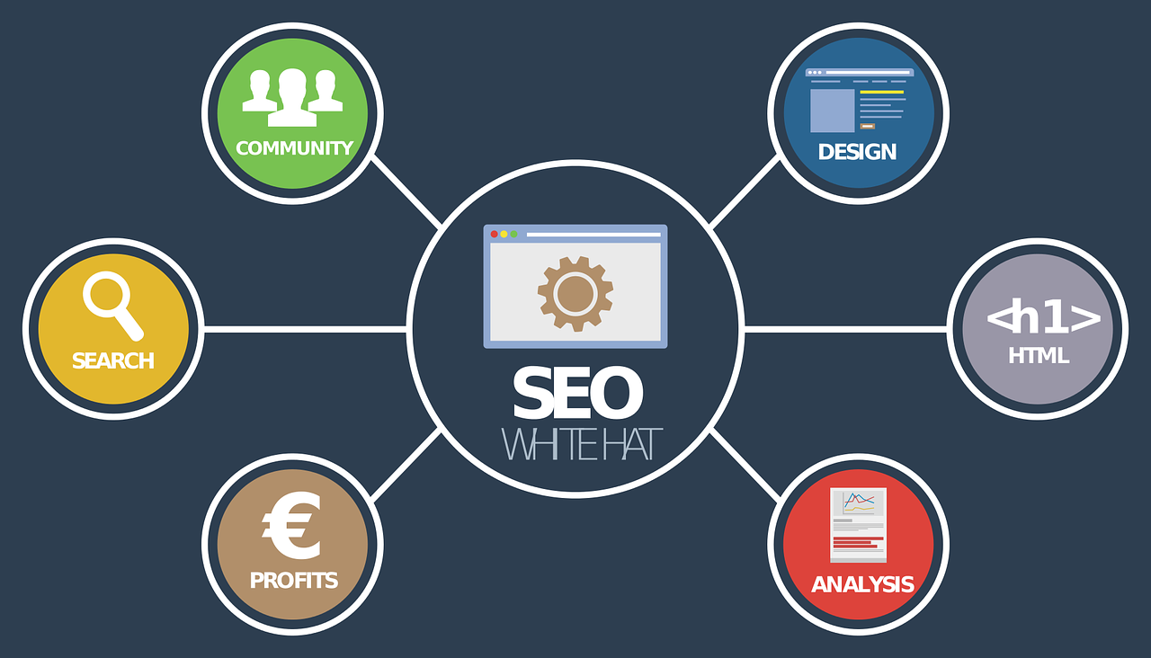 SEO and Benefits of Hiring a SEO Company for Your Website